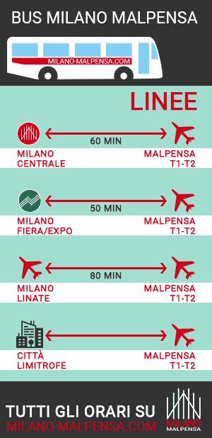 Bus Milano Malpensa Linee